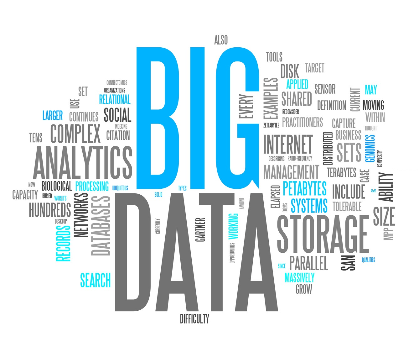 Big Data keywords