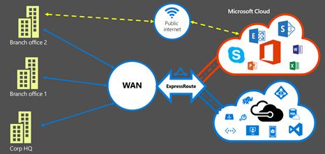NetworkOptions