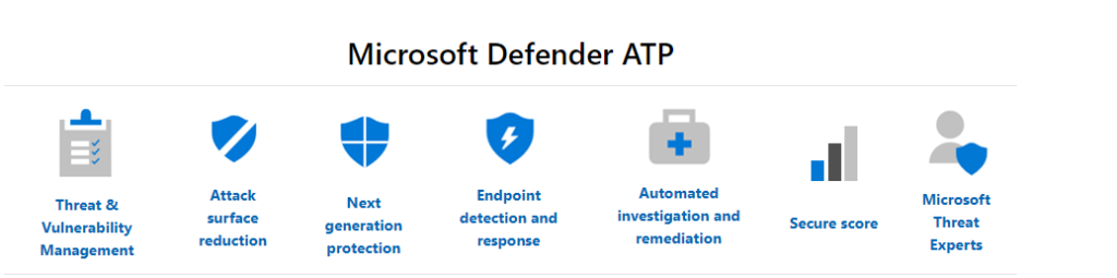 What are the new enhancements to Windows Defender ATP?